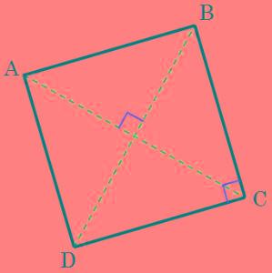 判定方法   1:对角线相等的菱形是正方形   2:对角线互相垂直的矩形图片