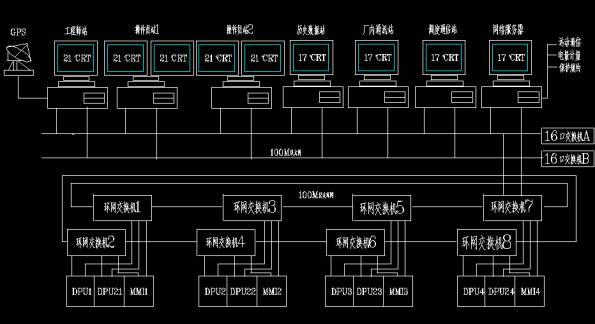 直流系统的接线图