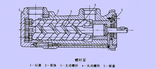 液压泵 - 搜狗百科图片