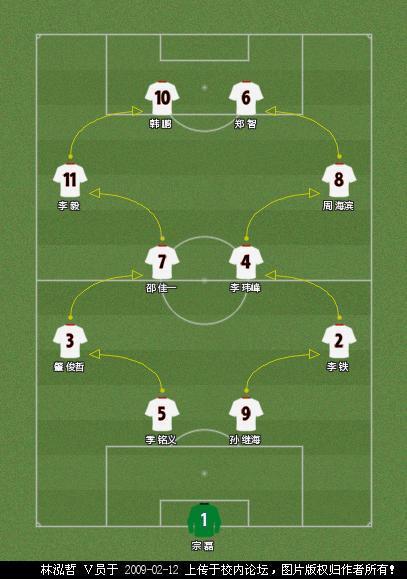 五人制足球战术大全_6人制足球战术