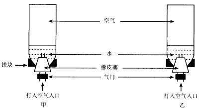 火箭的结构原理图