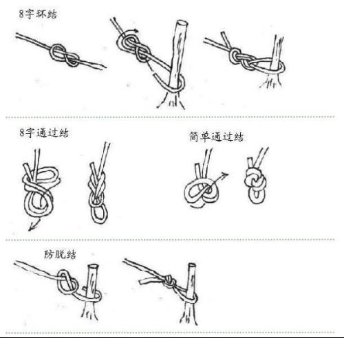 绳子的系法图解