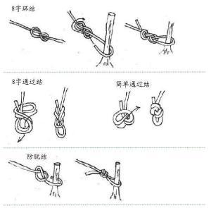 弹力绳三通打结图解; 将短绳接成长绳使用的绳结;;   5,活结:又称拉脱