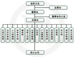 国华人寿保险股份有限公司是什么性质的公司