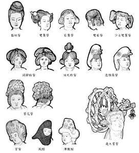 古代手绘发髻图