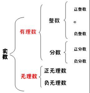 正方体平行透视图画法步骤