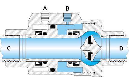 摆梭的原理_液压梭阀的工作原理