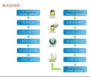 HR Expert人力资源管理系统