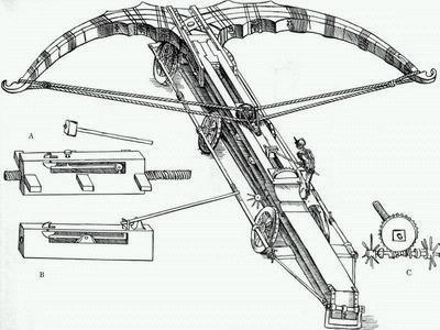 现代弩机原理结构图