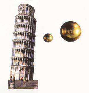 伽利略在 比萨斜塔 做自由落体实验 的故事