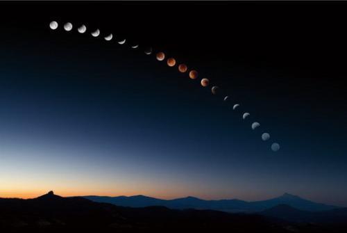 月全食是怎么回事