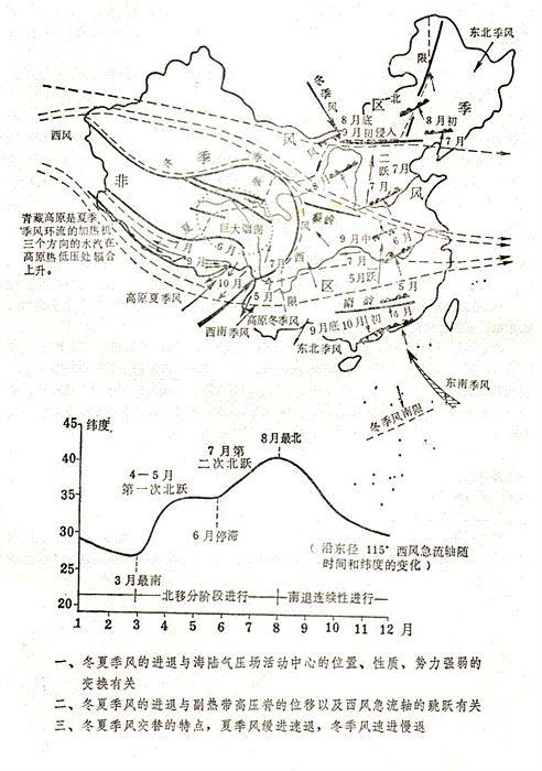 手绘洋流分布图