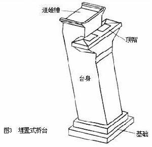塔架式桥墩 空间铰接杆系拼装结构的桥墩(图6).