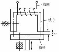 电感传感器工作原理_
