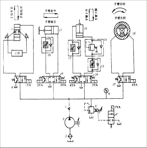 液压机械手 - 搜狗百科图片