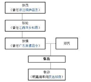 赵红兵原型,赵红兵张岳原型照片,赵红兵原型易连峰