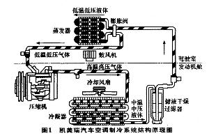 制热的时候有一个叫四通阀的部件,使氟利昂在冷凝器与蒸发器的流动图片