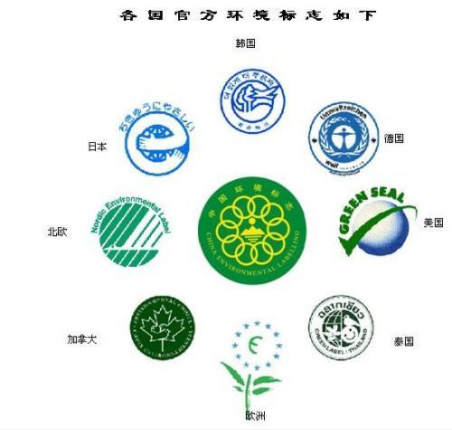 环境保护手绘图标