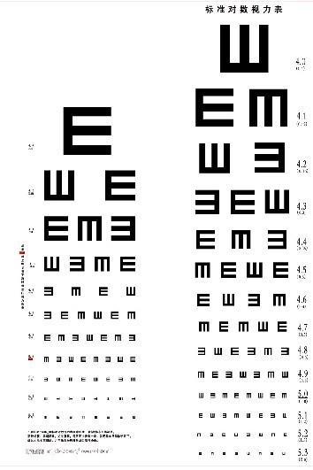 儿童视力表大图
