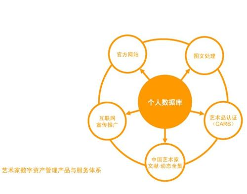 资产 管理 业务 资产 管理 业务 管理 的 基本 原则