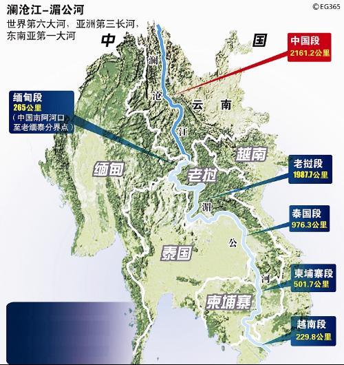公�_湄公河