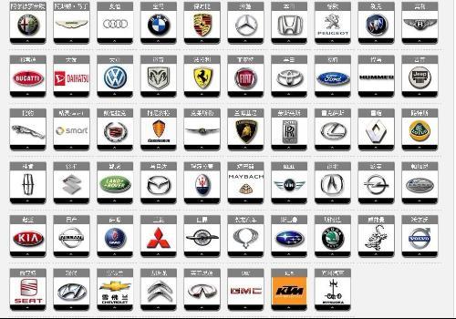汽车部件重要名称图解