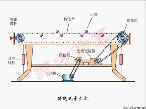 传送带结构设计图纸低围墙图片