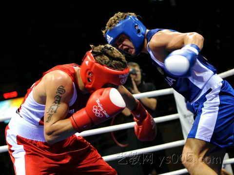 女子拳击锦标赛至今
