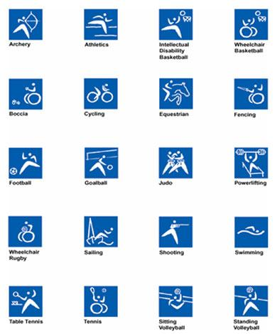2000年悉尼残奥会标志