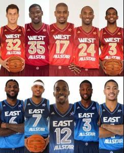 2012年NBA全明星首发阵容
