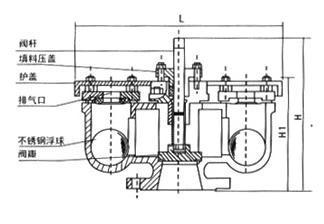 排气阀在管内有负压产生时,活塞应该可以迅速开启,快速大量吸入外界图片
