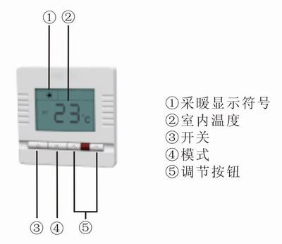 地暖温控器 - 搜狗百科