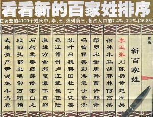 2013年中国姓氏排名_新百家姓 - 搜狗百科