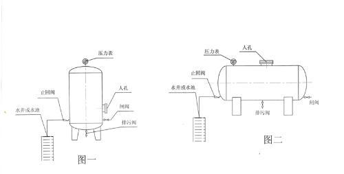 气压式无塔供水设备图片