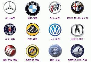 世界车牌子大全_各种车品牌的标志-搜狗百科