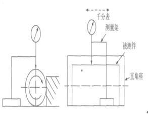 圆柱体的截面图-圆柱度图片