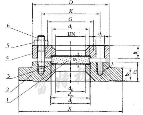 主要样式           编辑 法兰视镜的样式如下图:上部是