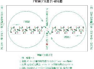 一半模型的原理_(一)直线型   1、长度与角度   2、格点与割补   3、三角形等积变换与一半模型   4、勾股定理与弦图   5、五大模型   8、完全平方数   9、奇偶