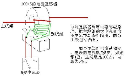 电流互感器   搜搜百科; 电压互感器接线柜图;