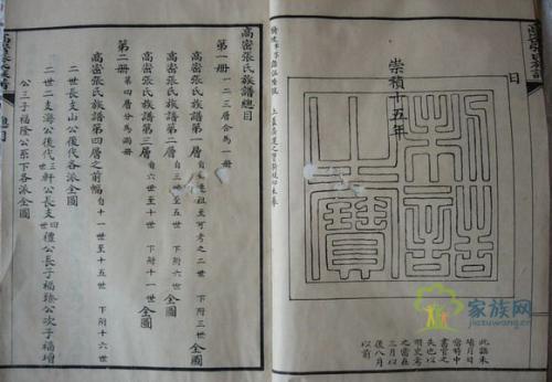 张氏族谱图片