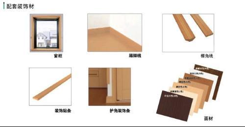 全部版本 历史版本    室内装饰材料是指用于建筑内部墙面,顶棚,柱面图片