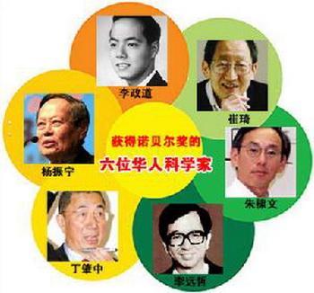 中国人诺贝尔奖得主