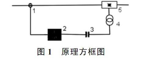 快速限流器的工作原理如图