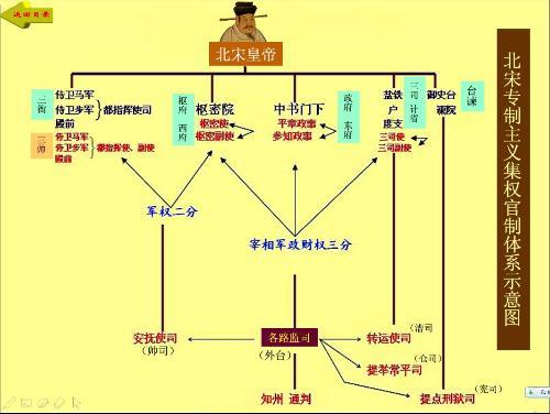 电路 电路图 电子 设计 素材 原理图 500_376