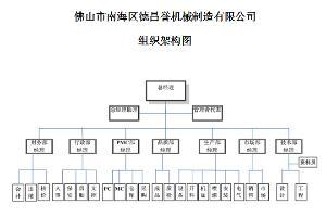 德昌譽機械制造有限公司圖片