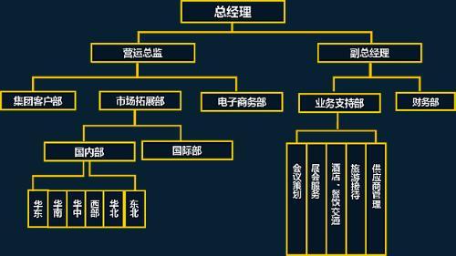 丽江中国国际旅行社有限公司