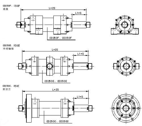 摆动式液压缸是输出扭矩并实现往复运动的执行元件,也称摆动式液压图片