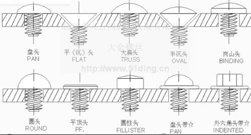 管螺纹标注_管螺纹怎么标注?还有怎么把管螺纹对上-管螺纹的标注方法是 ...