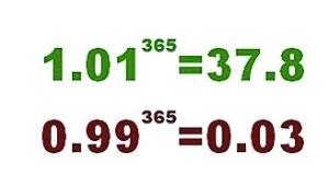 数字励志公式图片