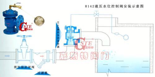 水位控制阀对于新建水塔由于浮球体积减少而使水塔上部留给浮球自由